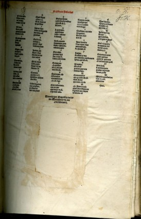 Infortiatum (with the Glossa ordinaria of Accursius and Summaria of Hieronymus Clarius)