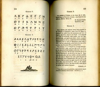 Pantographia; Containing Accurate Copies of all the Known Alphabets in the World;