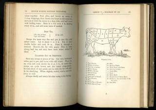Boston School Kitchen Text-Book. For the Use of Classes in Public and Industrial Schools.