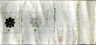 Manuscript scroll in Japanese of plate presentations. anon
